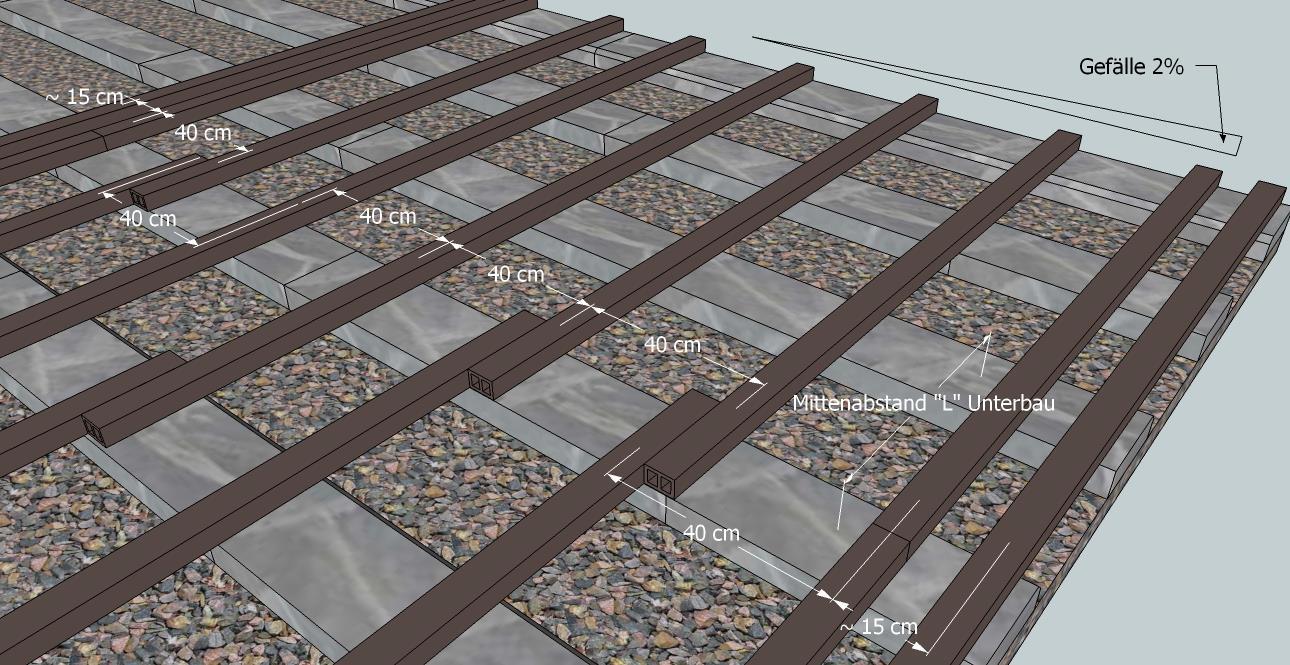 Holzwurm Online Shop - WPC Terassendielen - Unterbau und Unterkonstruktion