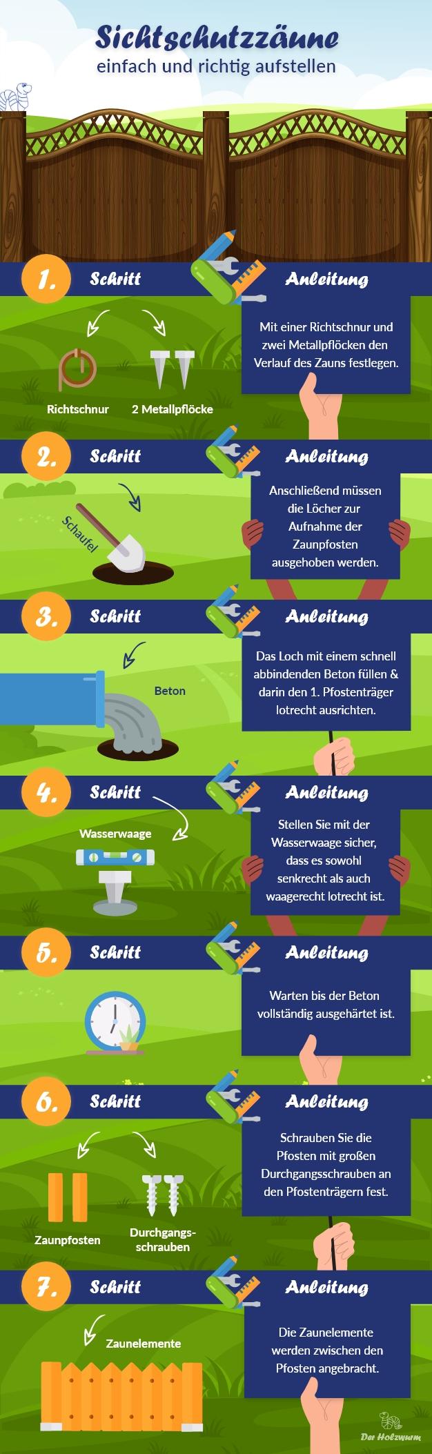 Sichtschutz aufstellen Infografik holzwurm
