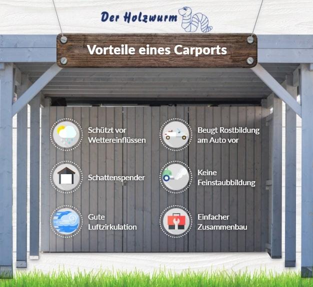 Infografik Carport Vorteile
