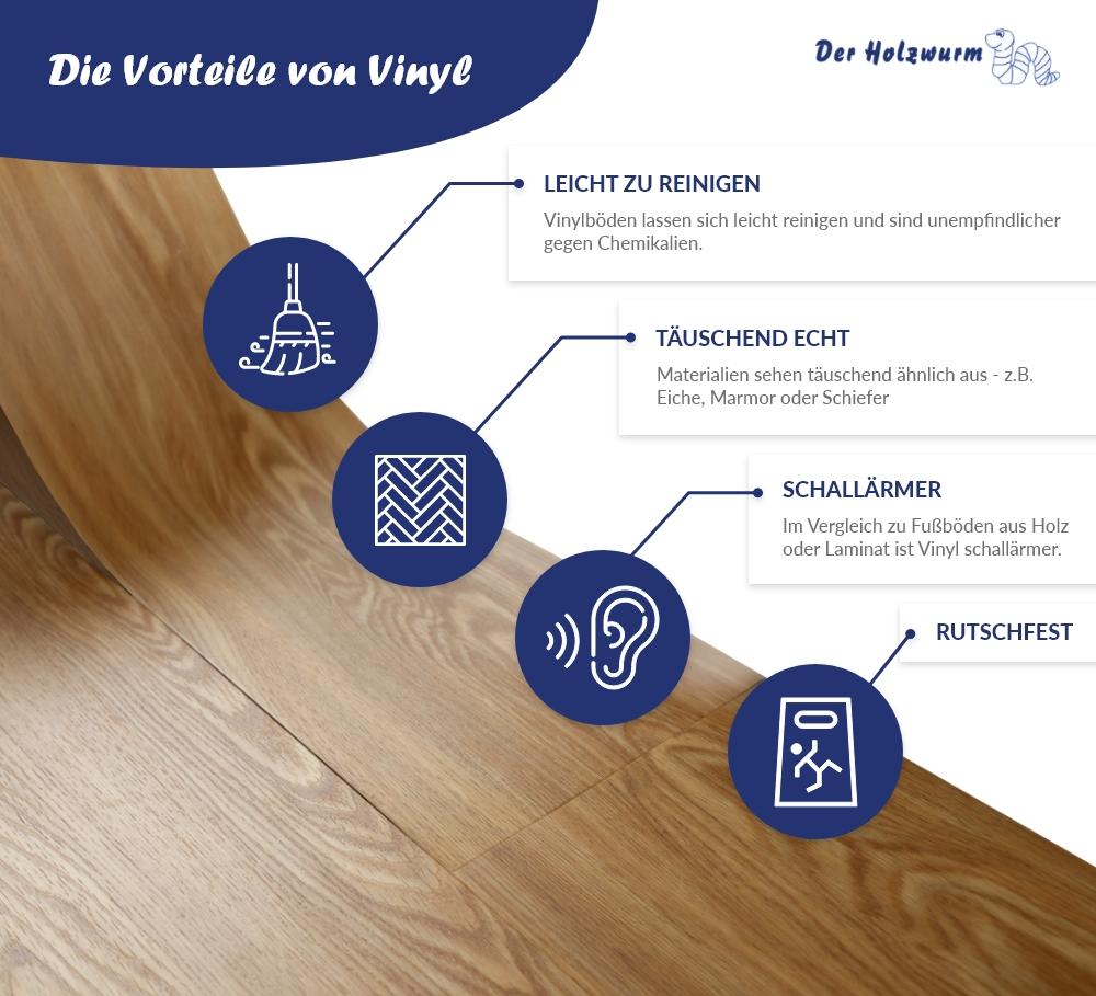 vorteile-vinylboden-flexi-klick-infografik-holzwurm