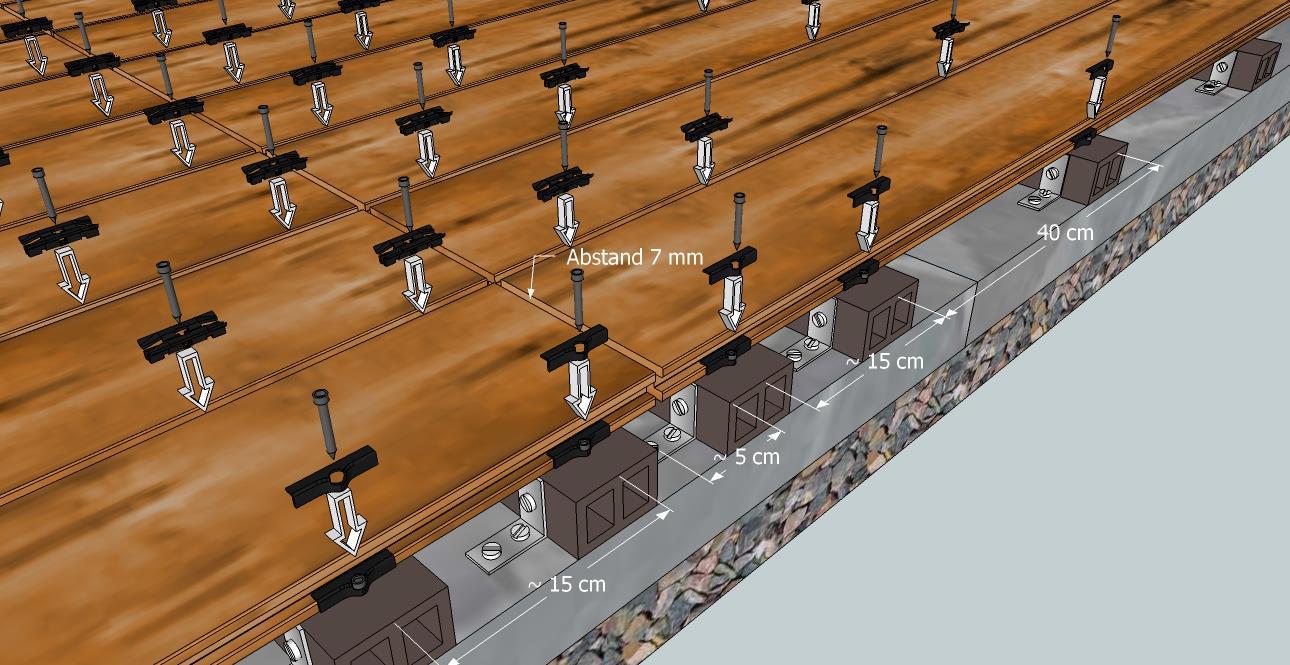 Holzwurm Online Shop - WPC Terassendielen - Befestigung der Dielen bei Terrassen mit mehreren Feldern (Generalstoß)